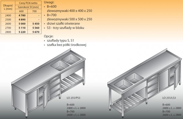Stół zlewozmywakowy 2-zbiornikowy lo 255/s3 - 2400x600