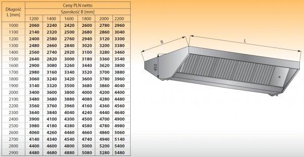 Okap centralny bez oświetlenia lo 912/1 - 1300x2200