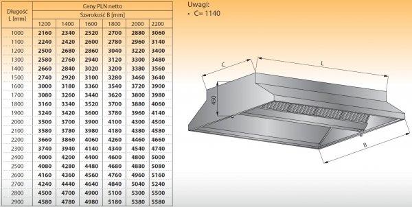 Okap centralny bez oświetlenia lo 911/1 - 2800x1200