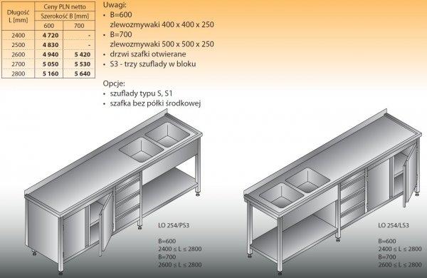 Stół zlewozmywakowy 2-zbiornikowy lo 254/s3 - 2400x600