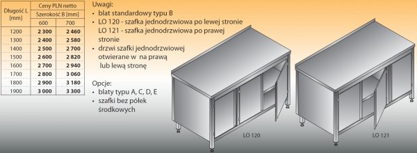 Stół roboczy z dwiema szafkami lo 120; lo 121 1300/700
