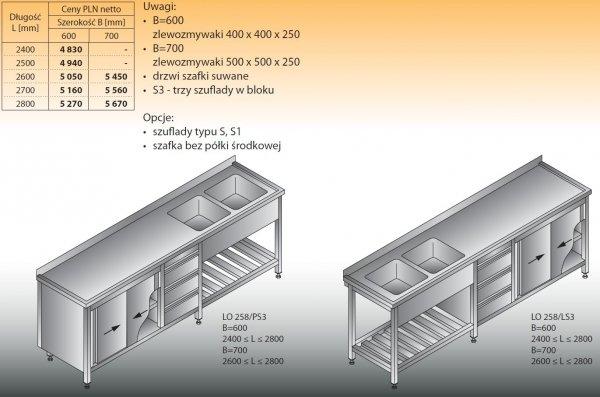 Stół zlewozmywakowy 2-zbiornikowy lo 258/s3 2400x600