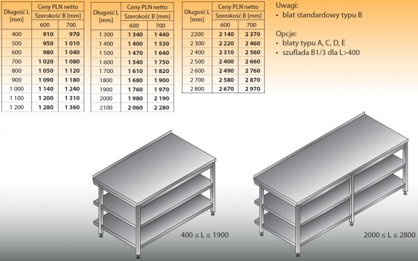 Stół roboczy lo 102/2 600/700
