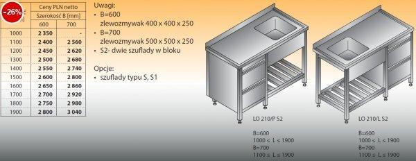 Stół zlewozmywakowy 1-zbiornikowy lo 210/s2 - 1000x600