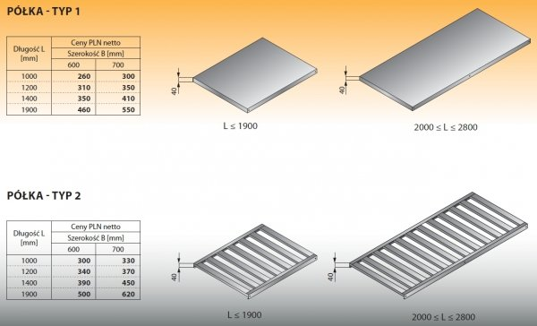 Półka - typ 1 1400/700