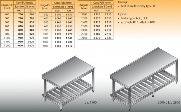 Stół roboczy lo 103 1500/600