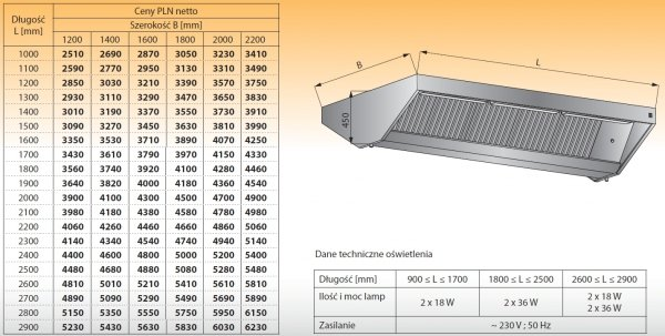 Okap centralny z oświetleniem lo 912 - 1500x2200