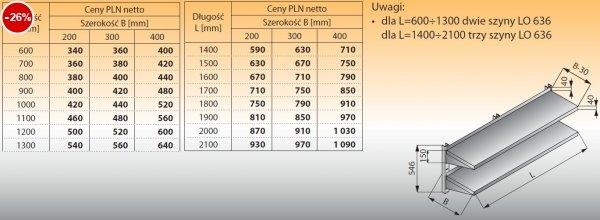 Dwie półki naścienne z szynami lo 632 - 600x200