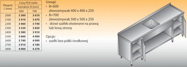 Stół zlewozmywakowy 1-zbiornikowy lo 220 - 2000x600