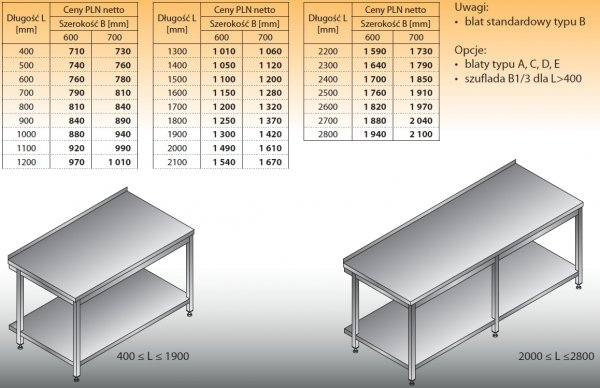 Stół roboczy lo 102 1700/700