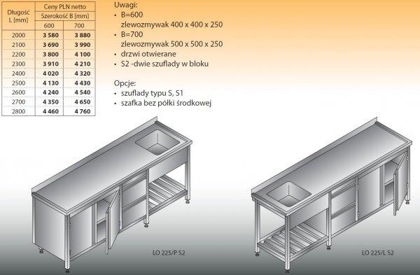 Stół zlewozmywakowy 1-zbiornikowy lo 225/s2 - 2000x600