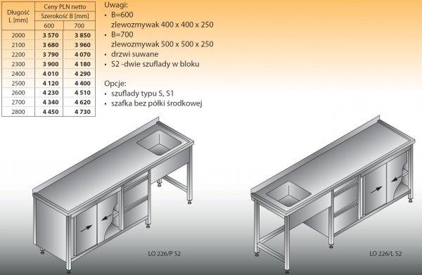 Stół zlewozmywakowy 1-zbiornikowy lo 226/s2 - 2000x600