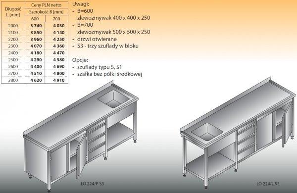 Stół zlewozmywakowy 1-zbiornikowy lo 224/s3 - 2000x600