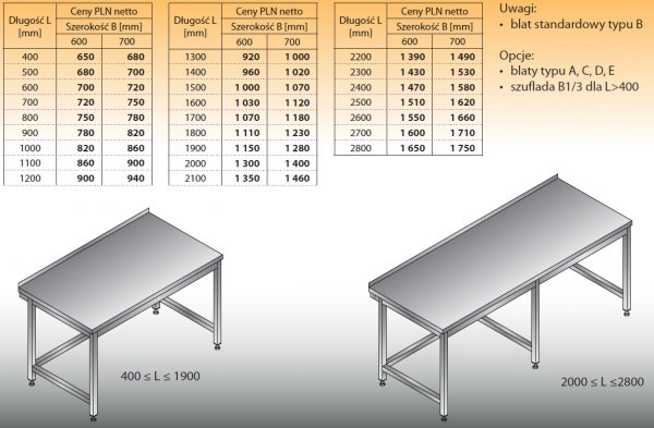Stół roboczy lo 101 700/700