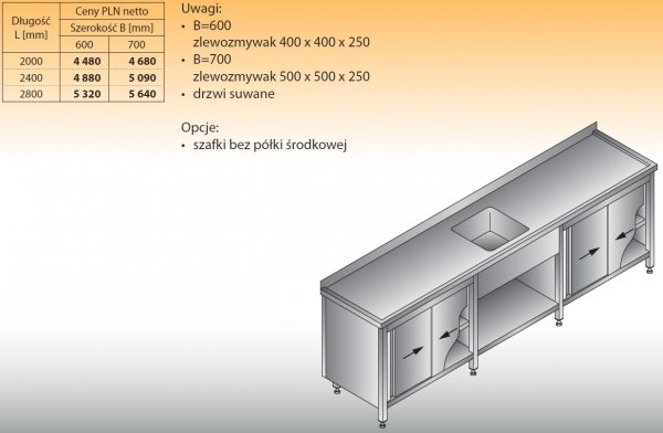 Stół zlewozmywakowy 1-zbiornikowy lo 222 - 2000x600