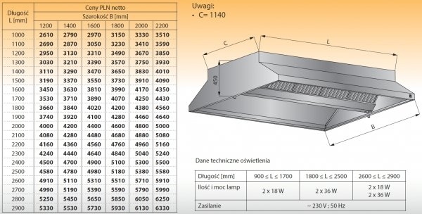 Okap centralny z oświetleniem lo 911 - 2100x2000
