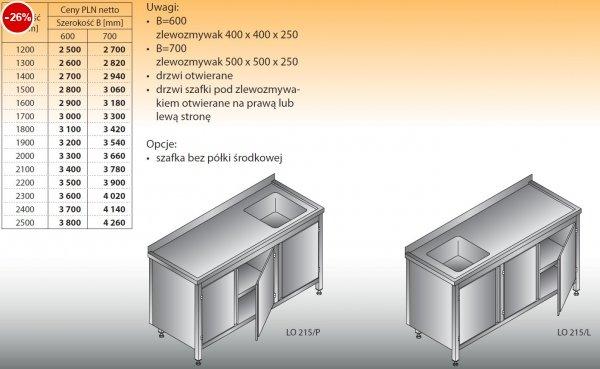 Stół zlewozmywakowy 1-zbiornikowy lo 215 - 1200x600