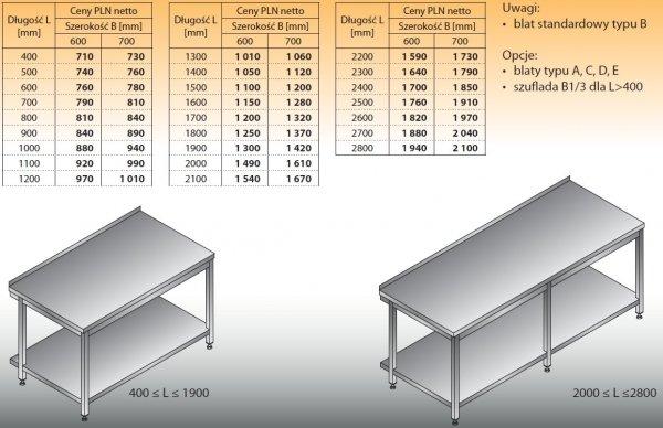 Stół roboczy lo 102 400/700