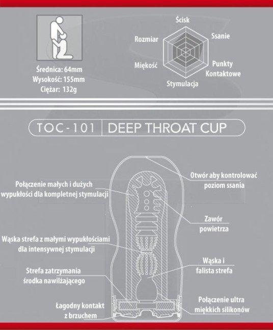 TENGA Deep Throat Cup - głębokie gardło