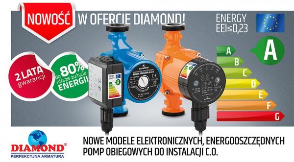 Pompa elektroniczna 6B 25-60/180 DIAMOND