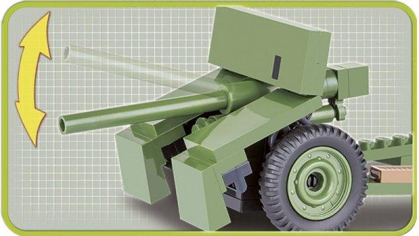 Klocki Small Army Bofors 37 mm wz.36 - szwedzka armata przeciwpancerna