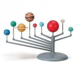Układ słoneczny model planetarium