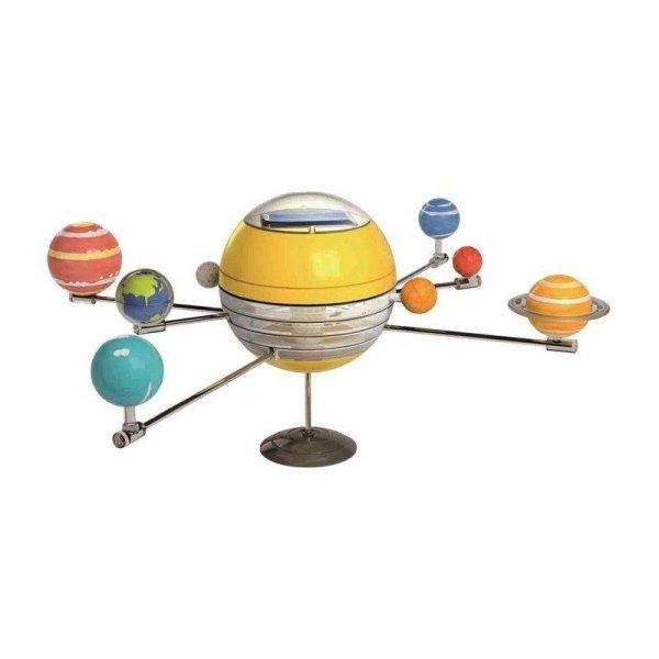 Obrotowy Uklad Słoneczny Solar System