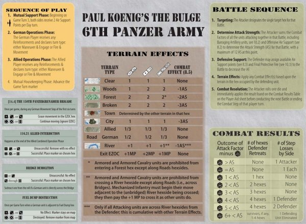 Paul Koenig's The Bulge: 6th Panzer Army (box)