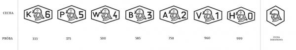 Komplet SERCA pełne cyrkonii  złoto 333