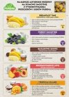Pulpa (puree) bananowa 100% b/c 3x1kg