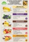 Pulpa (puree) bananowa 100% b/c 1kg
