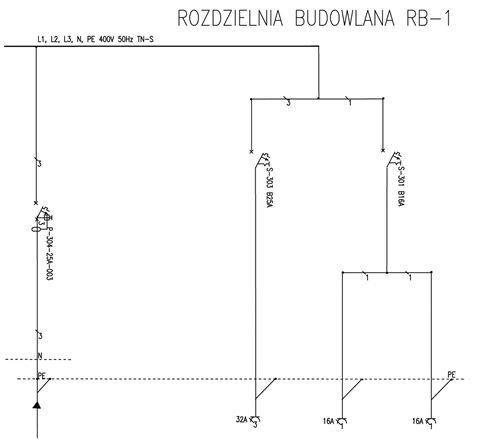 Rozdzielnica Budowlana RB-1 25/63A Rozdzielnia RB