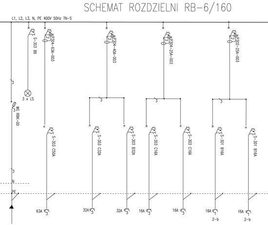 Rozdzielnica Budowlana RB -  6/ 160A