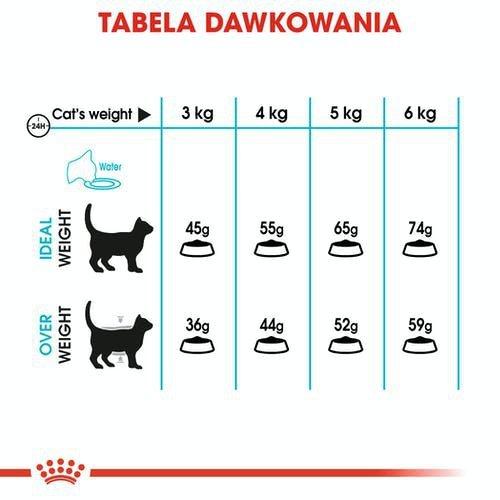 Royal Canin Urinary Care 4kg