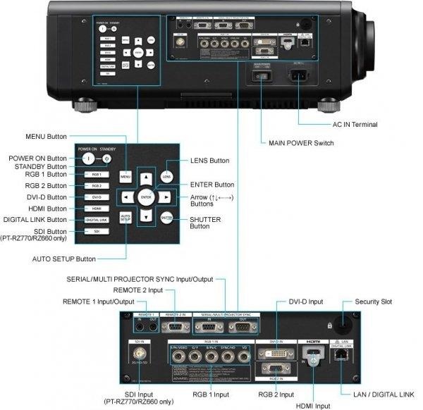 Projektor Panasonic PT-RZ660 WUXGA Laser HDMI 6000AL