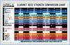 Stroiki do klarnetu B/A Marca Professional Series Mix Pack