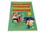 SZKOLNE TABLICE BIOLOGICZNO-CHEMICZNE