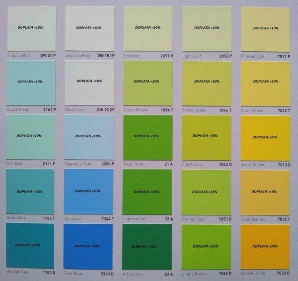 IDROSMALTO OPACO - 1L (biała, matowa, akrylowa, super-zmywalna farba do wnętrz i na fasady z możliwością barwienia)