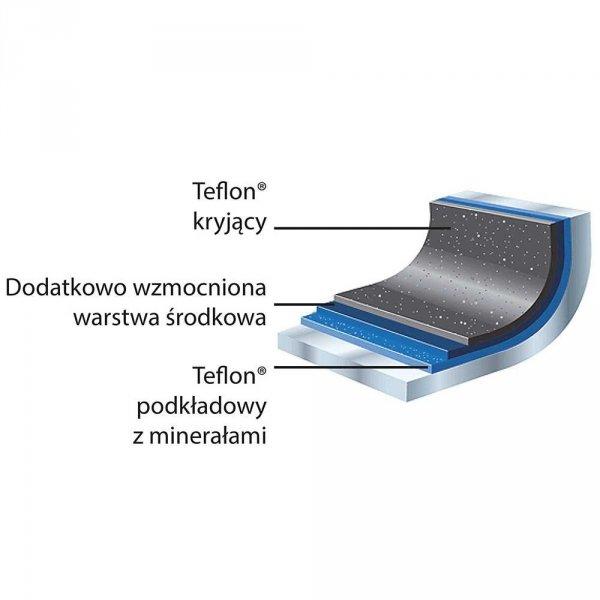 Patelnia nieprzywierająca PLATINUM do indukcji d 200 mm