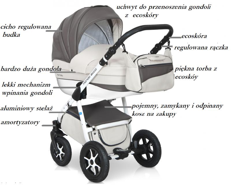 wózek wielofunkcyjny  MONDO ecco  ECOSKÓRA ( gondola+spacerowka + fotelik) EXPANDER