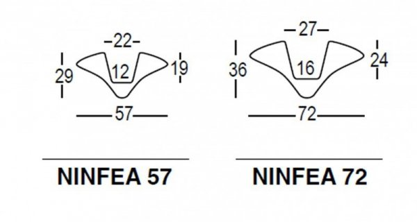 Nimfea