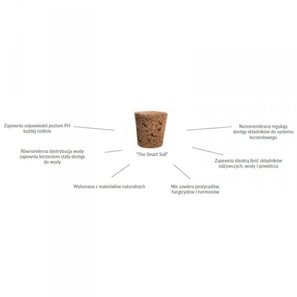 Inteligentne podłoże do doniczek Smart Garden Smart Soil