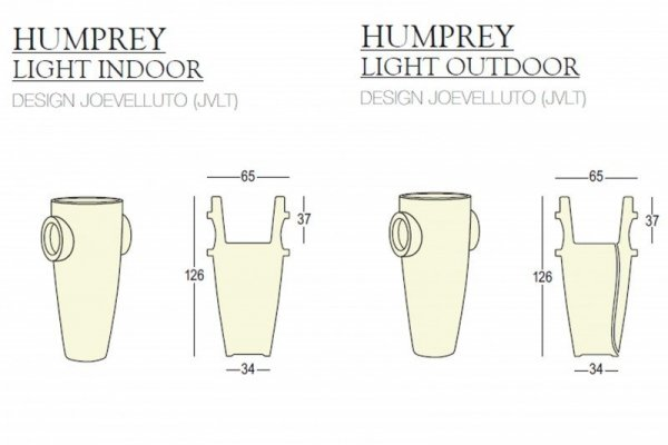 Humprey Light