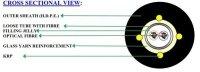 Kabel światłowodowy ZEWNĘTRZNY SM 24J napowietrzny