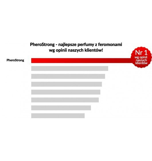 Medica Group Pherostrong 15 ml perfumy z feromonami - damskie
