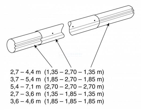 Zwijarka podwójnie mobilna do folii solarnej 5,4-7,1 m