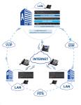 Nowy zaawansowany serwer telekomunikacyjny Call Manager NCP