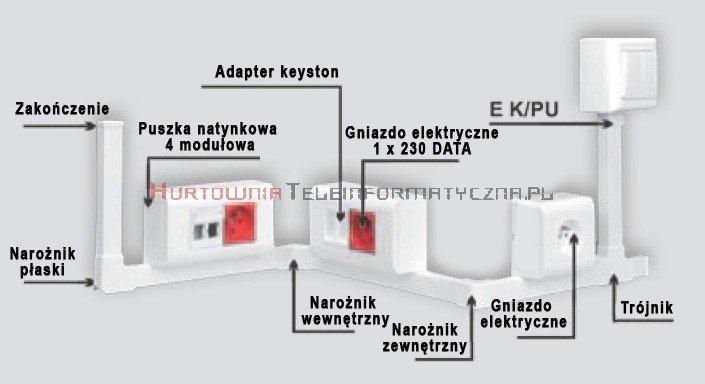 EMITER/OBO Narożnik płaski do kanału / koryta LS 60x40 biały