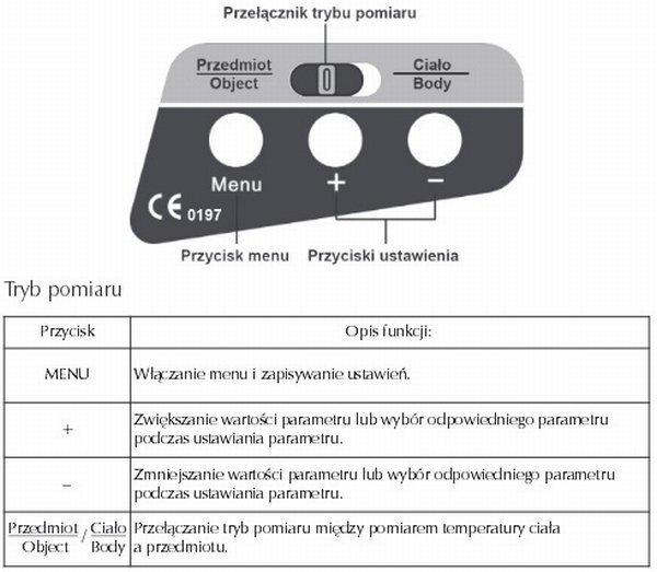 Termometr Tech-Med Kardio Test KT40 (bezdotykowy)